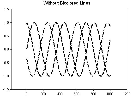 Without Bicolored Lines