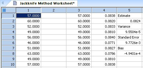 Jackknife Method to Estimate Variance of a Statistic *