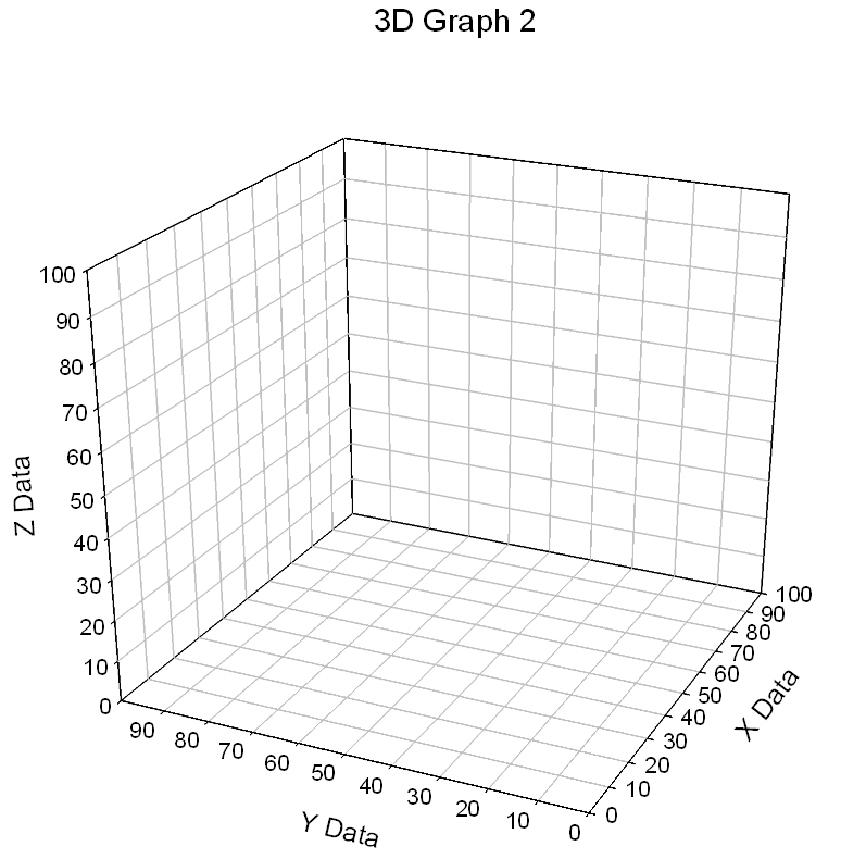 Transform to generate XYZ triplet data for Mesh Graph