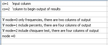 This transform will find the unique items in the input column                     and give the count or frequency of each item in the column *